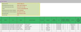 Download Update Aplikasi Excel Bukti Potong Formulir 1721 A2 Dengan PTKP Baru 2016