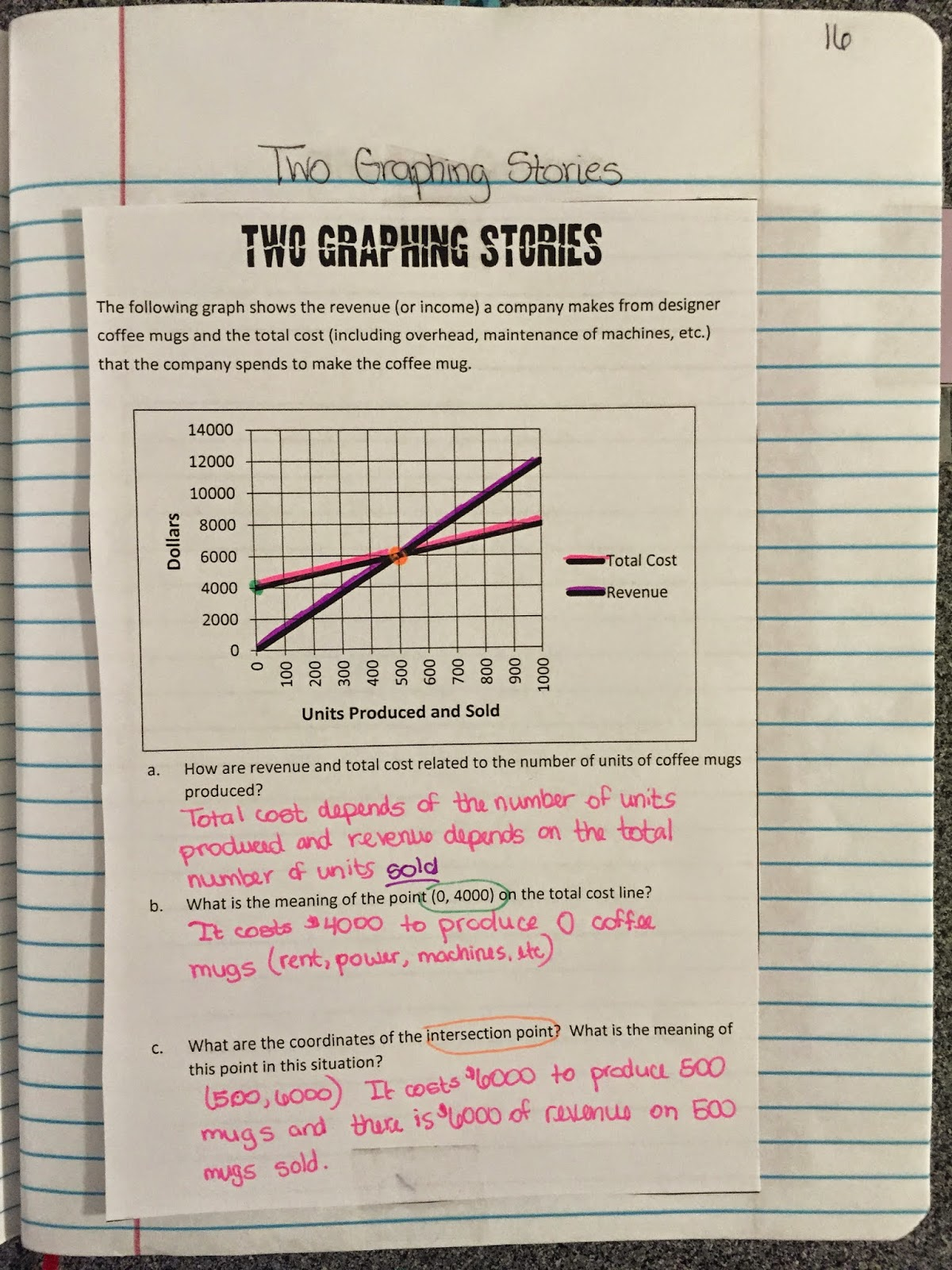 Misscalcul8 Algebra 1 Unit 1 Graphing Stories Interactive Notebook