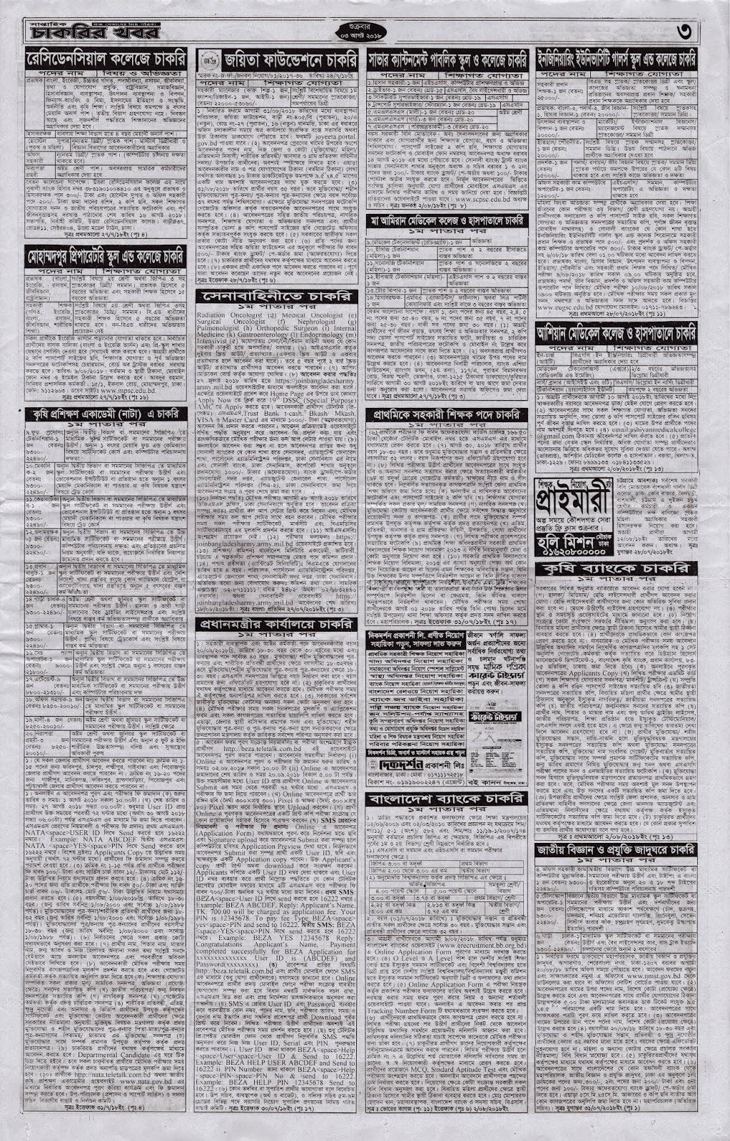 Weekly Jobs Newspaper 03 August 2018