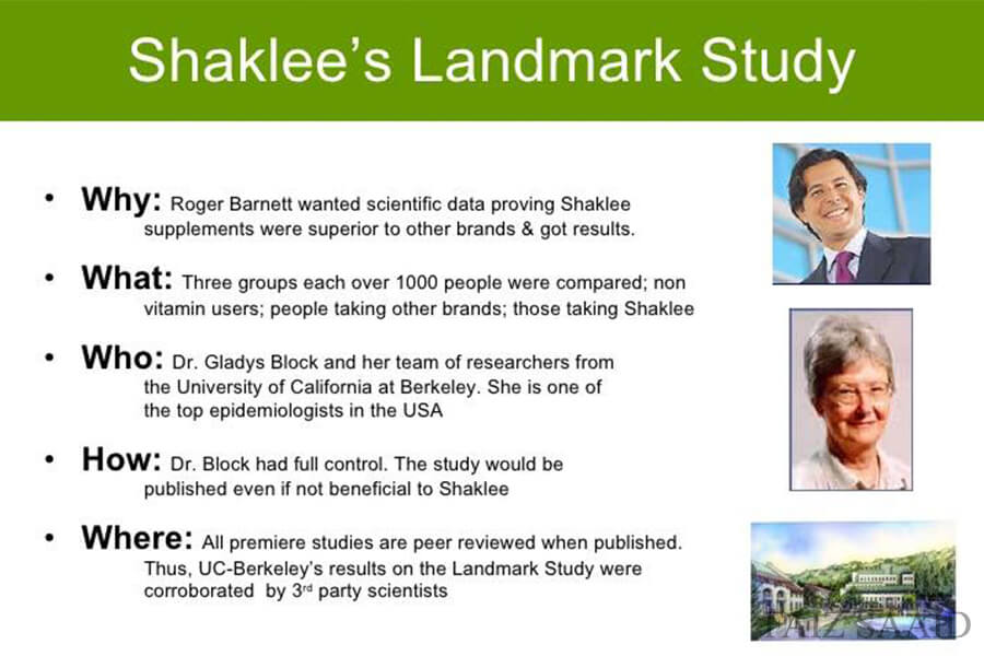 land mark study shaklee
