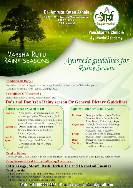 Ayurveda Regimen for Rainy Season
