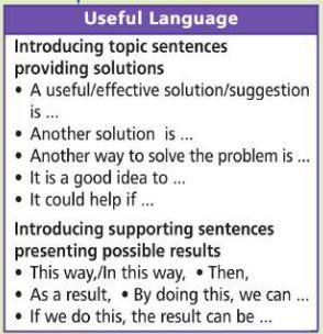 Good Topics For Problem Solution Essays