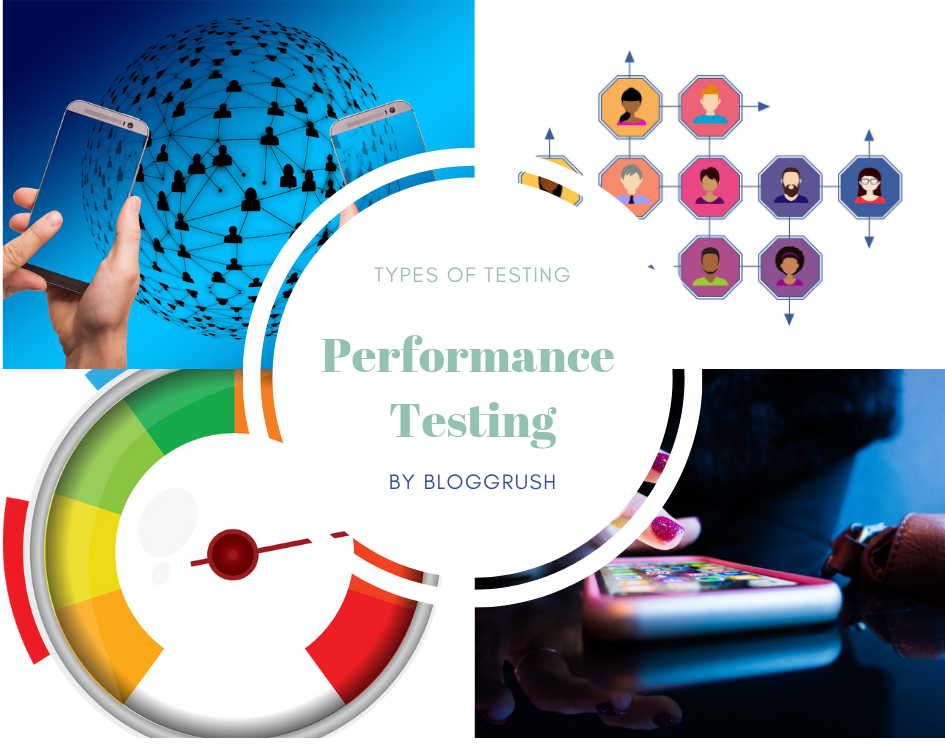 What is Performance Testing? Types of Software Testing