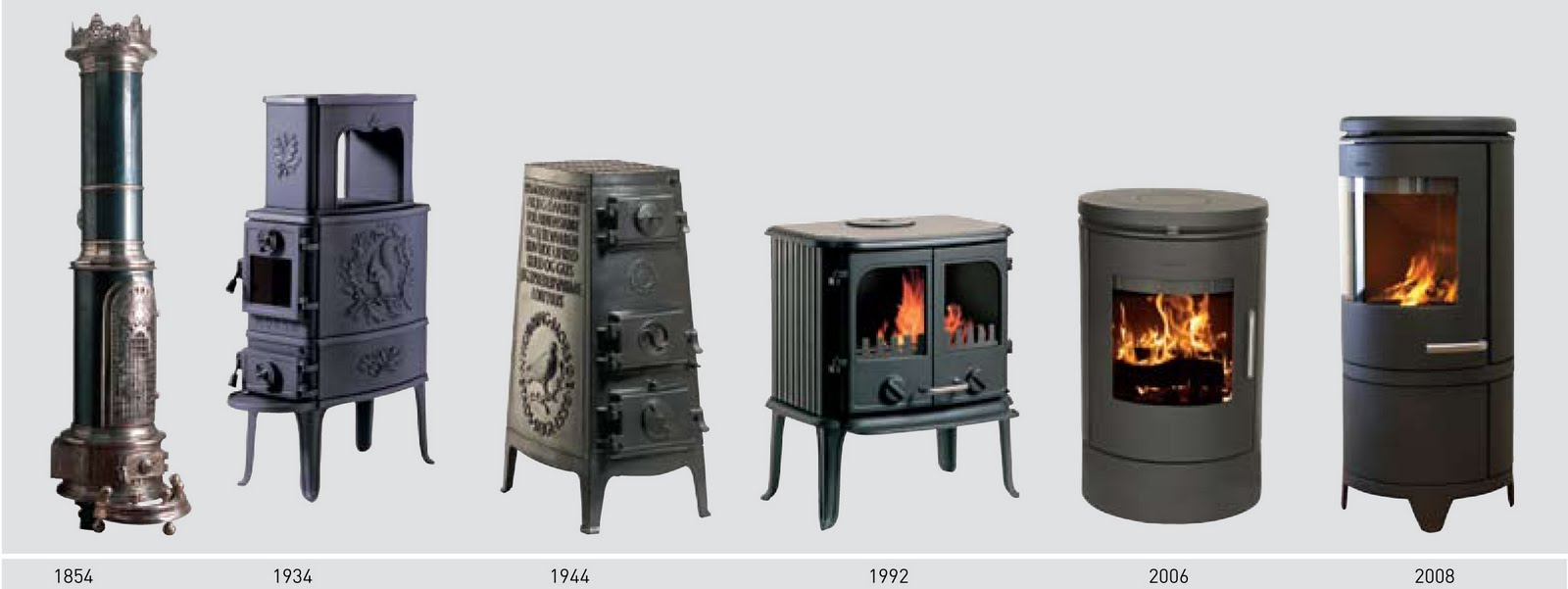 Morso Energy Efficient Wood Stoves August 2011