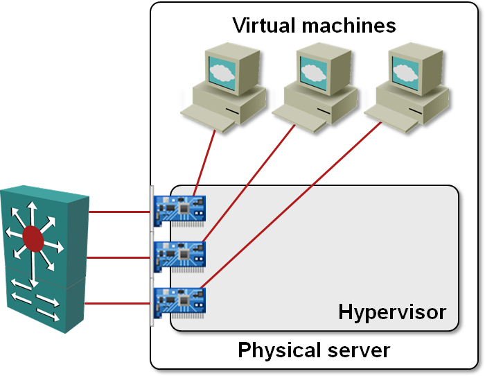 6WIND: Solving the Virtual Appliance Performance Issues