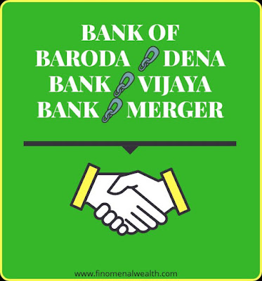 The Merger of Bank of Baroda, Dena Bank,and Vijaya Bank.