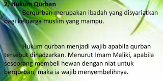 Hukum Qurban