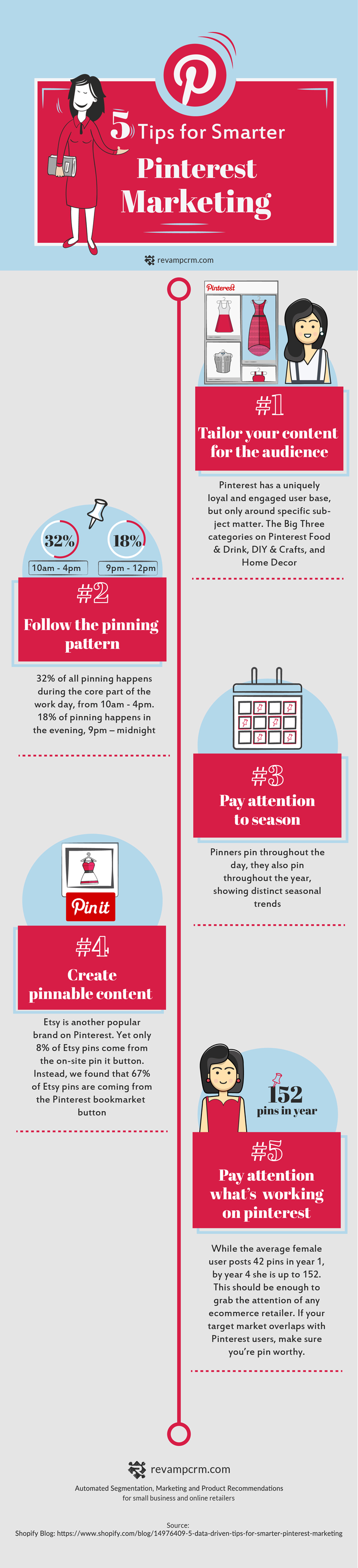 5 Tips for Smarter Pinterest Marketing - infographic
