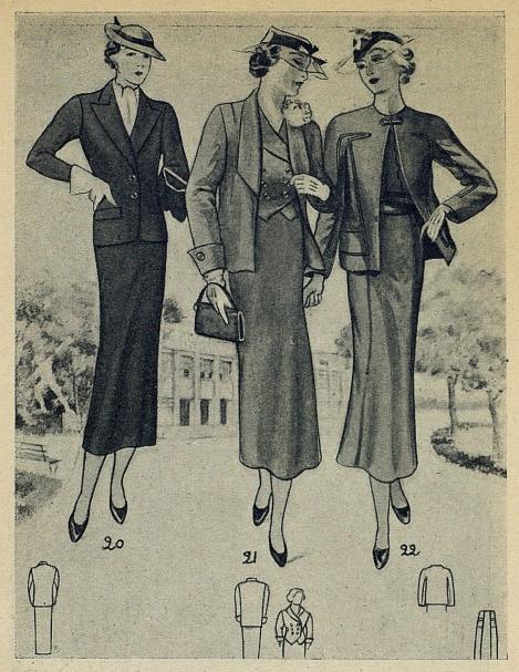 Мода в стиле ретро