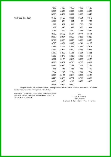 Kerala Lottery Results 03-05-2019 Nirmal NR-119 Lottery Result keralalotteries.net-page-002