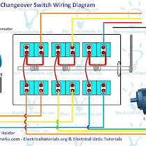 3 phase manual changeover switch wiring diagram for generator 3 phase manual changeover switch wiring diagram for generator as you know that we start form the basic steps in this post i am wri