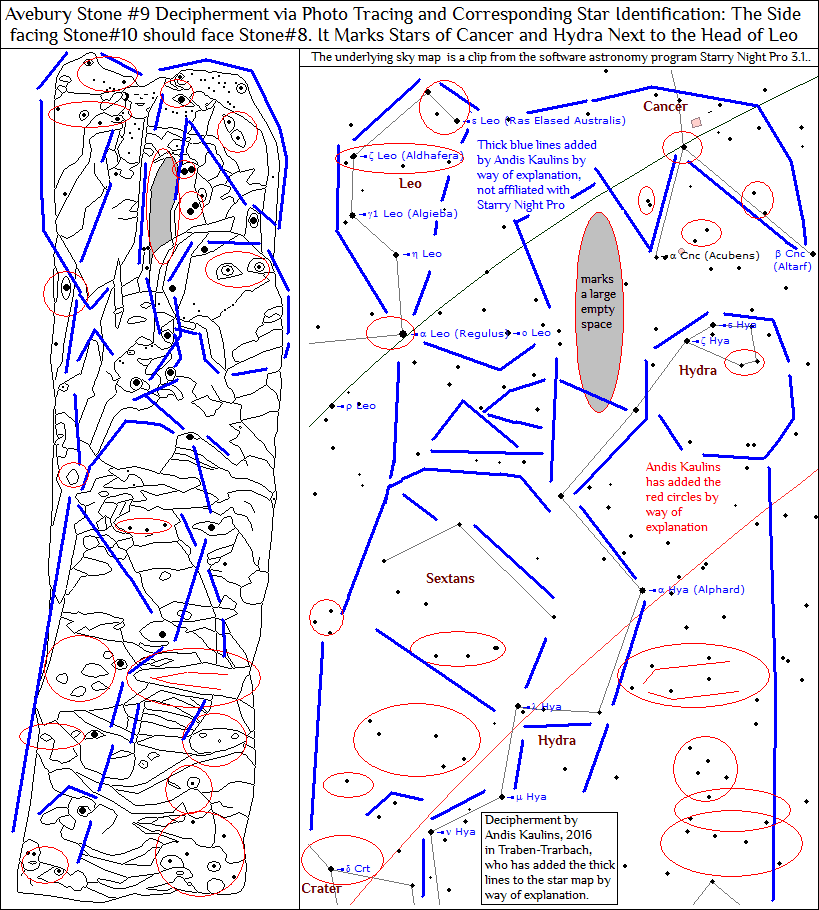 Decipherment of the Side Facing Stone #10 that Should Face Stone #8