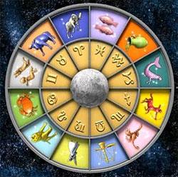 Free Kundli and Horoscope