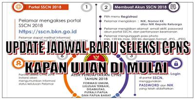 Update Jadwal Baru Seleksi CPNS 2018 Dan Kapan Ujian Dimulai