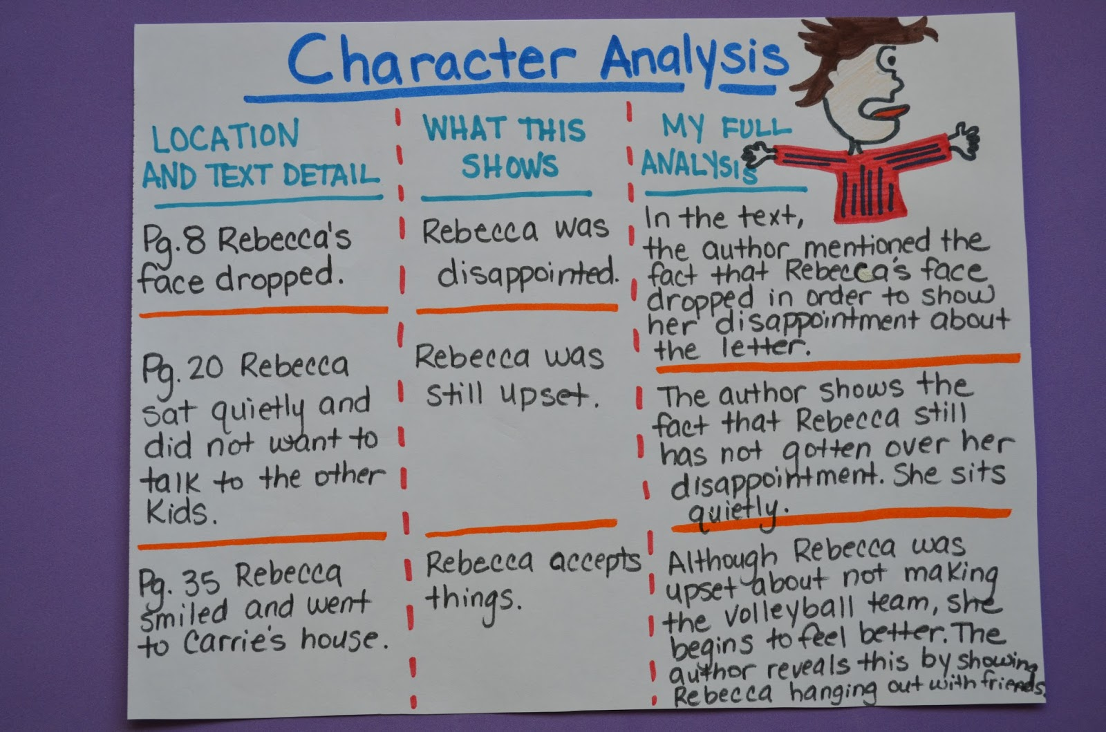 Literacy Amp Math Ideas Characterysis