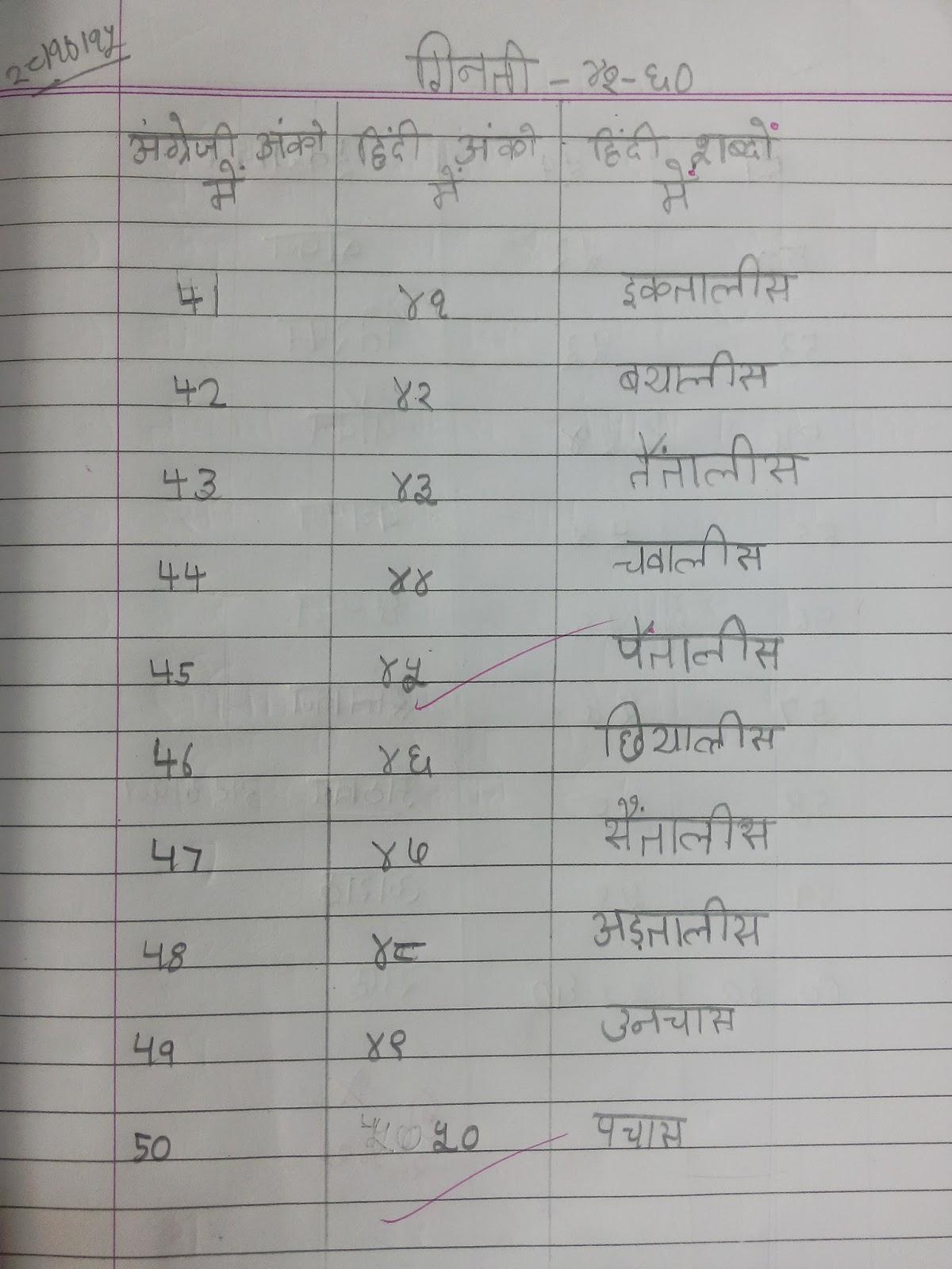 Pis Vadodara Std 3 Hindi Grammar Ginti 41 60