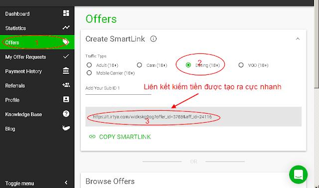 Hướng dẫn cách sử dụng smartlinks trong CrakRevenue
