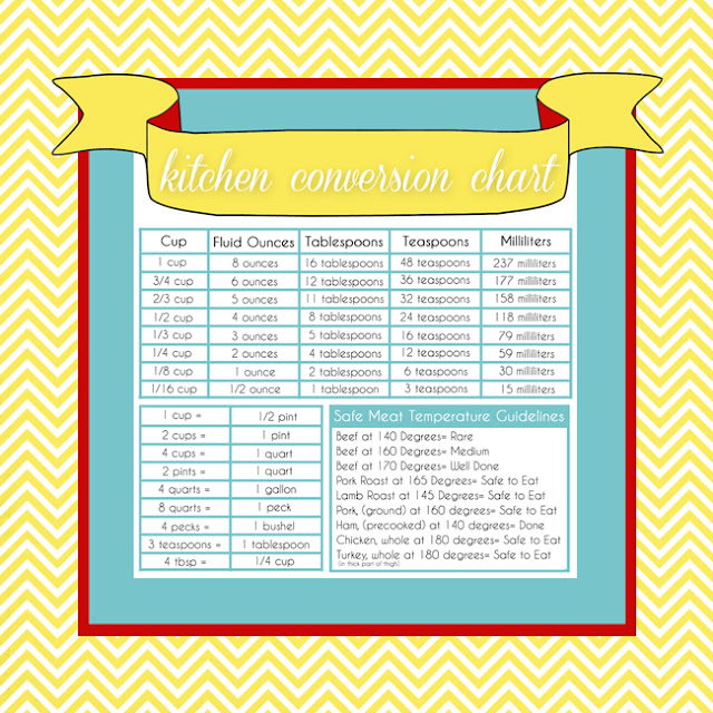 Be Different...Act Normal: Printable Kitchen Conversion Chart