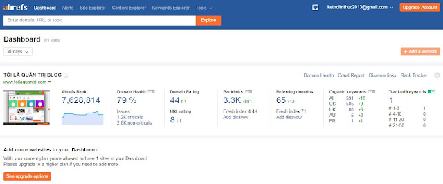 Phân tích backlink website với ahrefs