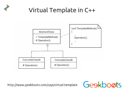 https://www.geekboots.com/cpp/virtual-template