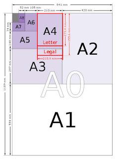 ukuran kertas a2 dalam cm, ukuran kertas a2 cm, ukuran kertas a2+, ukuran kertas a3 dalam cm, ukuran a2 di photoshop, ukuran kertas letter, ukuran kertas a3 cm, ukuran buku gambar a4