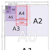 Ukuran Kertas A2 dan Penggunannya