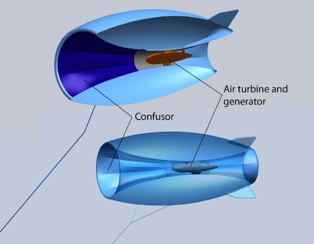 20100611113303.Windgenerator_2.jpg