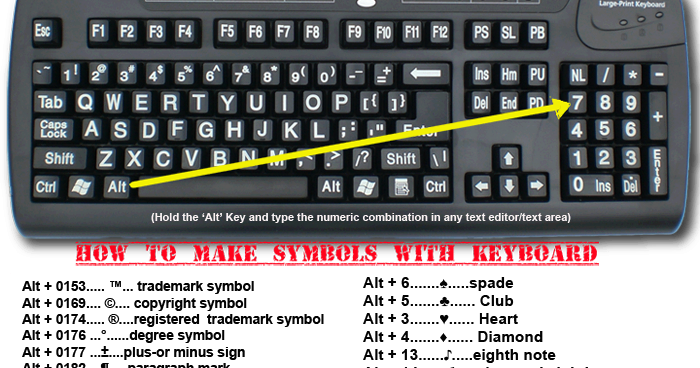 Ca Updates How To Make Symbols With Keyboard