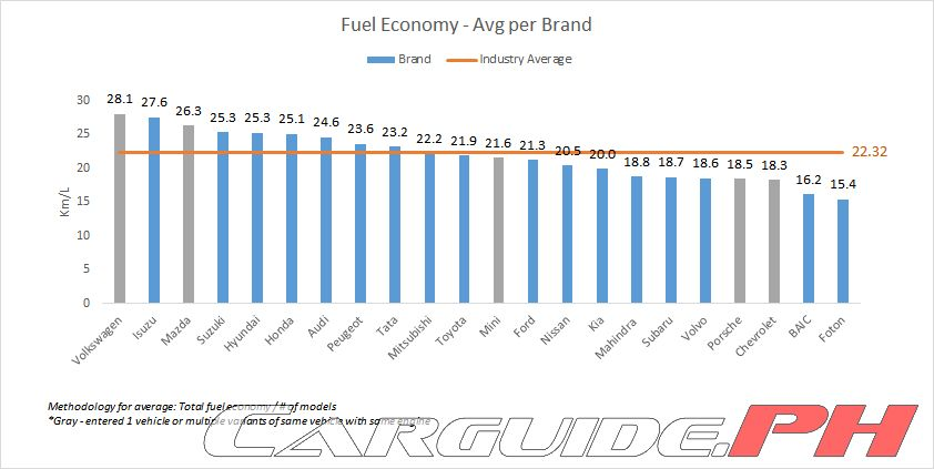 a report on corporate average fuel economy Automobile mandate the effect of proposed my 2017–2025 corporate average fuel economy (cafe) status report, feb 26, 2006.