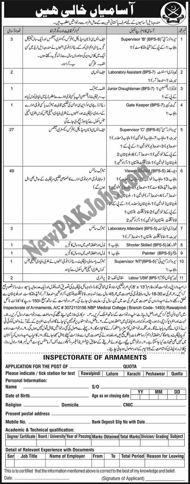 Latest Jobs in Pakistan Army Defence September 2018