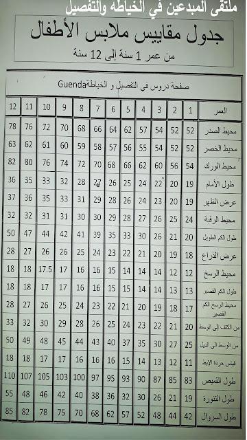 جدول قياسات ملابس الاطفال