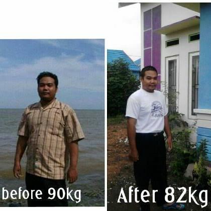 Langkah Awal Untuk Memulai Diet Agar Berhasil