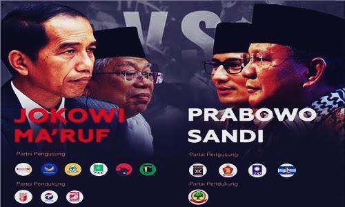 Daftar Nama Calon Menteri di Formasi Kabinet Pemerintahan Jokowi Jilid ke 2 - 2010-2015