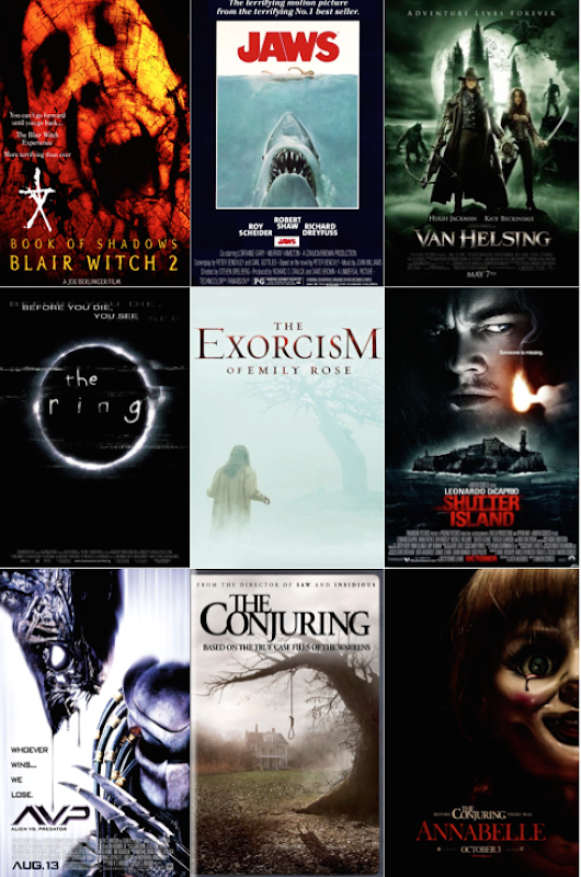 Maximizing Opening Weekend Sales for Wide-Release Horror Films
