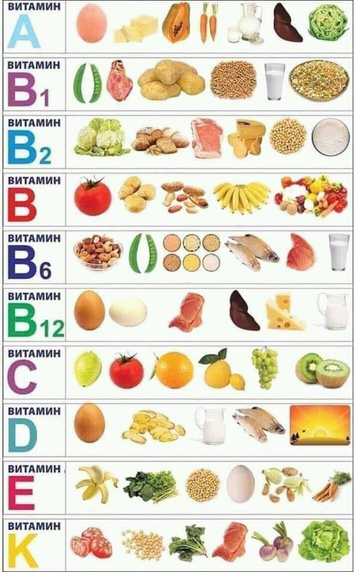 Ударна доза витамин b за херния