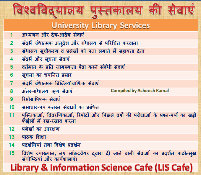 विश्वविद्यालय पुस्तकालय की सेवाएं (University Library Services)