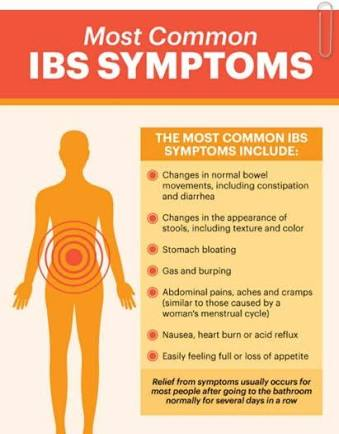 irritable bowel syndrome , cure ibs , symptoms of ibs , foods ibs