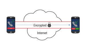 10 Alasan Kenapa Kamu Harus Menggunakan VPN