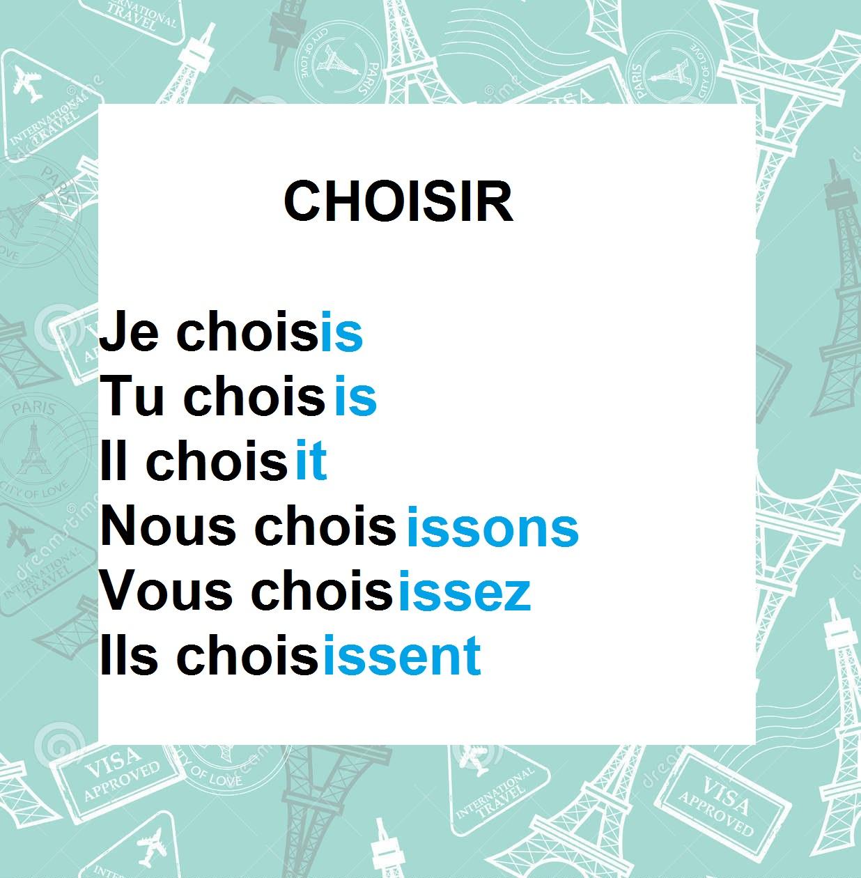 Professeur Aline La Conjugaison Des Verbes Au Present Les Verbes En Ir 2eme Et 3eme Groupes