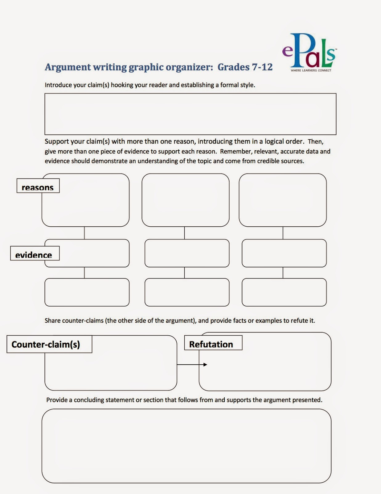Graphic Organizers For Writing Argumentative Essays