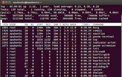 List of Best Linux System Monitoring Tools