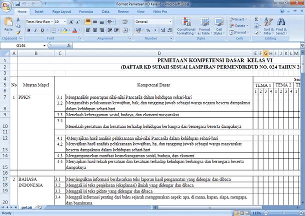 Pemetaan KI dan KD SD MI Kelas 1 2 3 4 5 6 Kurikulum 2013