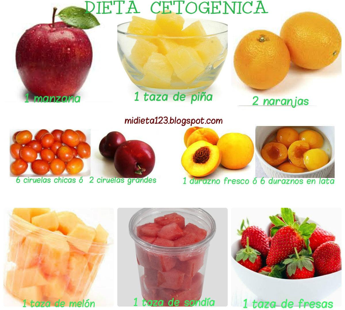 Dieta cetogenica o que comer a tarde