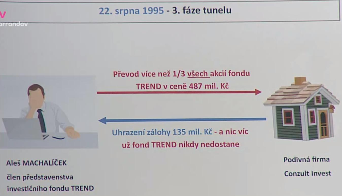 internet datování podvody Ukrajina můj přítel chodí s jejím učitelem