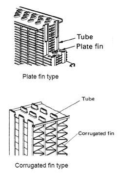 Fungsi Air Radiator Coolant | Born Ford Tough