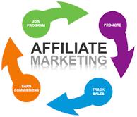 Kesalahan Dalam Menjalankan Bisnis Affiliate Marketing