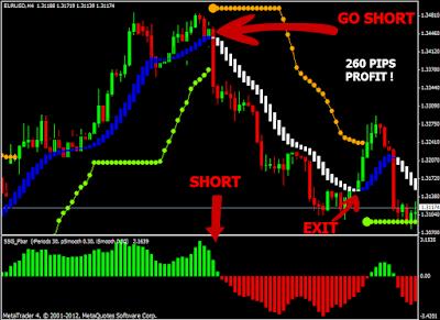 Vidio rahasia trading forex