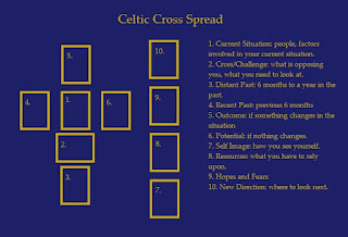 https://enlightenmentarot.wordpress.com/2010/07/14/tarot-spreads-celtic-cross/