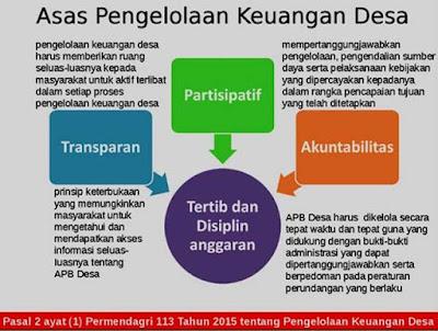 Asas Penganggaran Keuangan Desa
