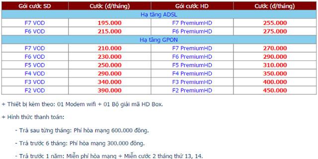 Lắp đặt Internet FPT phường Thái Hòa 2